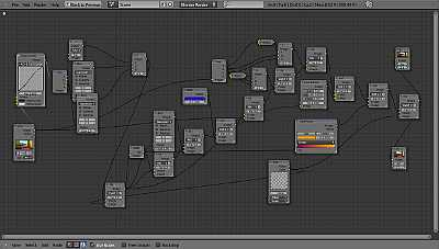 Film Look node tree